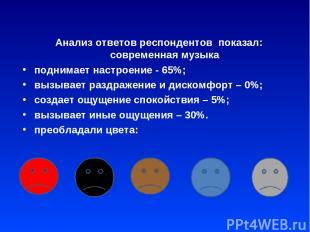 Анализ ответов респондентов показал: современная музыка поднимает настроение - 6