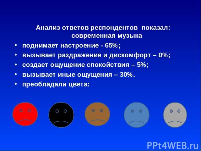 Анализ ответов респондентов показал: современная музыка поднимает настроение - 65%; вызывает раздражение и дискомфорт – 0%; создает ощущение спокойствия – 5%; вызывает иные ощущения – 30%. преобладали цвета: