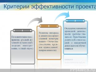 Критерии эффективности проекта
