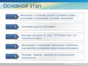 Основной этап Знакомство с истоками русской духовной музыки, разучивание и испол