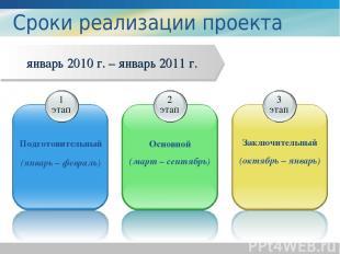 Сроки реализации проекта январь 2010 г. – январь 2011 г.
