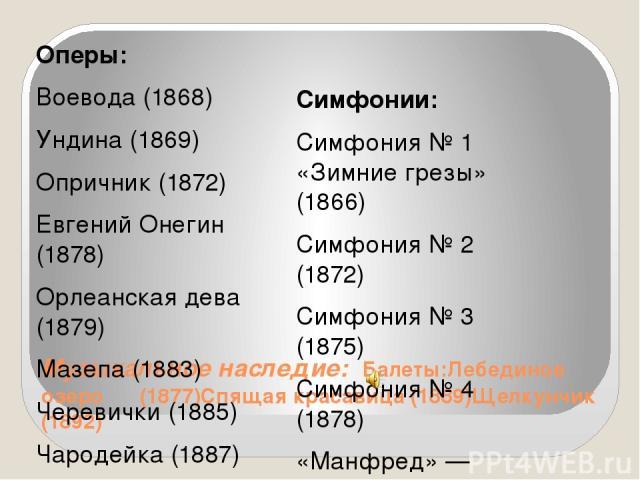 Музыкальное наследие: Балеты:Лебединое озеро (1877)Спящая красавица (1889)Щелкунчик (1892) Оперы: Воевода (1868) Ундина (1869) Опричник (1872) Евгений Онегин (1878) Орлеанская дева (1879) Мазепа (1883) Черевички (1885) Чародейка (1887) Пиковая дама …