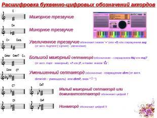Расшифровка буквенно-цифровых обозначений аккордов Мажорное трезвучие Минорное т