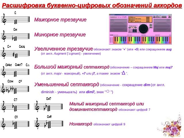 Расшифровка буквенно-цифровых обозначений аккордов Мажорное трезвучие Минорное трезвучие Увеличенное трезвучие обозначают знаком