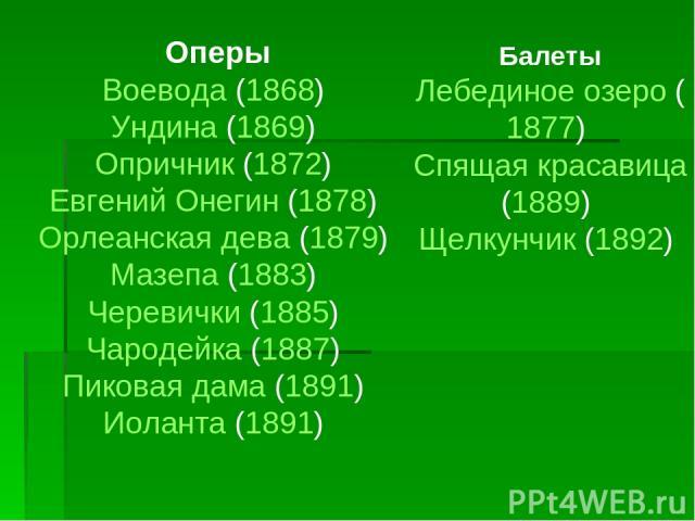 Оперы Воевода (1868) Ундина (1869) Опричник (1872) Евгений Онегин (1878) Орлеанская дева (1879) Мазепа (1883) Черевички (1885) Чародейка (1887) Пиковая дама (1891) Иоланта (1891) Балеты Лебединое озеро (1877) Спящая красавица (1889) Щелкунчик (1892)