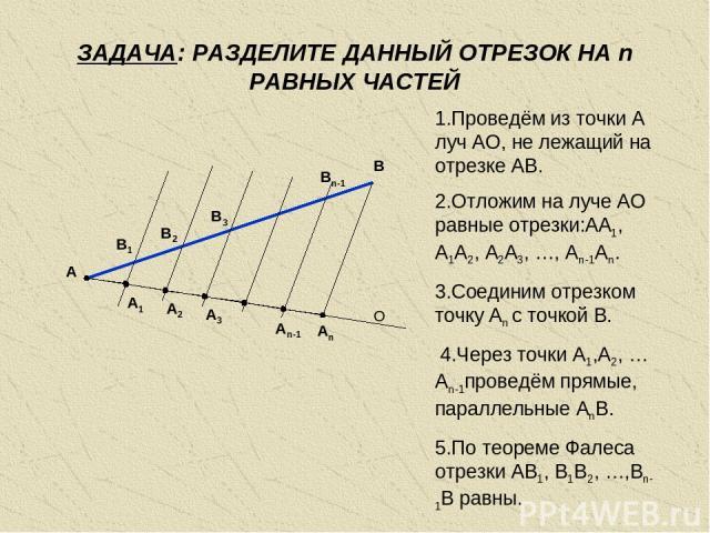 ЗАДАЧА: РАЗДЕЛИТЕ ДАННЫЙ ОТРЕЗОК НА n РАВНЫХ ЧАСТЕЙ А В 1.Проведём из точки А луч АО, не лежащий на отрезке АВ. 2.Отложим на луче АО равные отрезки:АА1, А1А2, А2А3, …, Аn-1Аn. 3.Соединим отрезком точку Аn с точкой В. 4.Через точки А1,А2, … Аn-1прове…