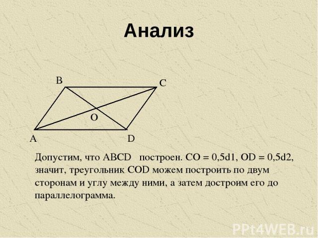 Анализ А В С D О Допустим, что АВСD построен. СО = 0,5d1, ОD = 0,5d2, значит, треугольник СОD можем построить по двум сторонам и углу между ними, а затем достроим его до параллелограмма.