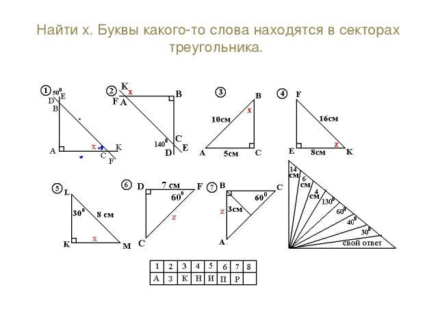 Найти x. Буквы какого-то слова находятся в секторах треугольника.