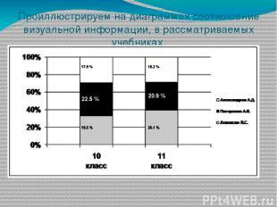 Проиллюстрируем на диаграммах соотношение визуальной информации, в рассматриваем