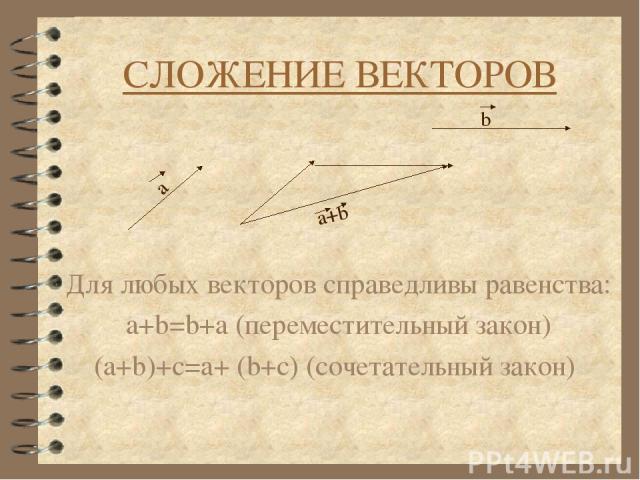 СЛОЖЕНИЕ ВЕКТОРОВ Для любых векторов справедливы равенства: a+b=b+a (переместительный закон) (a+b)+c=a+ (b+c) (сочетательный закон) a b a+b