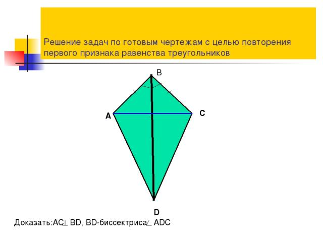 Решение задач по готовым чертежам с целью повторения первого признака равенства треугольников D А В С Доказать:АС BD, BD-биссектриса ADC