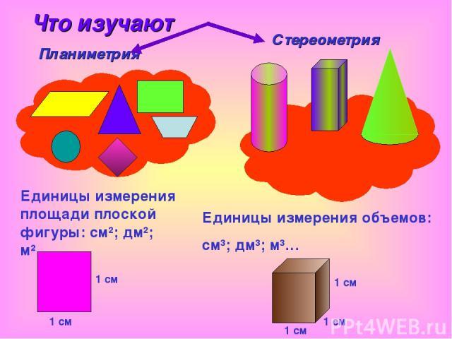 Планиметрия Стереометрия Единицы измерения площади плоской фигуры: см²; дм²; м²… 1 см 1 см Единицы измерения объемов: см³; дм³; м³… 1 см 1 см 1 см Что изучают
