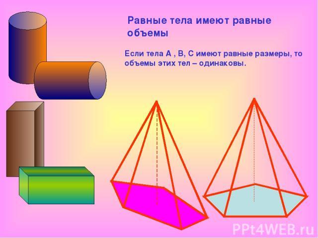 Равные тела имеют равные объемы Если тела А , В, С имеют равные размеры, то объемы этих тел – одинаковы.