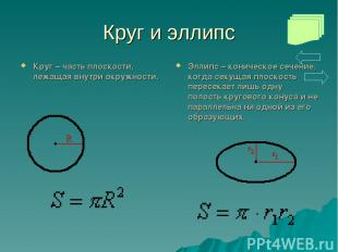 Круг и эллипс Круг – часть плоскости, лежащая внутри окружности. Эллипс – кониче