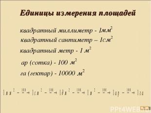 Единицы измерения площадей квадратный миллиметр - 1 квадратный сантиметр – 1 ква