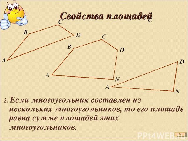 Свойства площадей 2. Если многоугольник составлен из нескольких многоугольников, то его площадь равна сумме площадей этих многоугольников. C