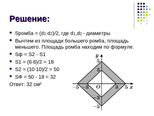 Решение: Sромба = (d1∙d2)/2, где d1,d2 - диаметры Вычтем из площади большего ромба, площадь меньшего. Площадь ромба находим по формуле. Sф = S2 - S1 S1 = (6∙6)/2 = 18 S2 = (10∙10)/2 = 50 SФ = 50 - 18 = 32 Ответ: 32 см²