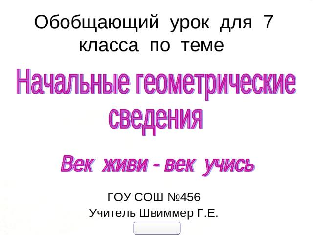 Обобщающий урок для 7 класса по теме ГОУ СОШ №456 Учитель Швиммер Г.Е. 5klass.net