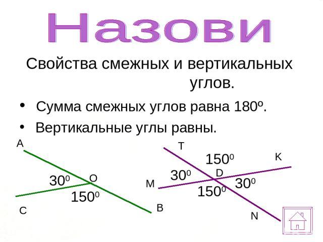 Свойства смежных и вертикальных углов. Сумма смежных углов равна 180º. Вертикальные углы равны.