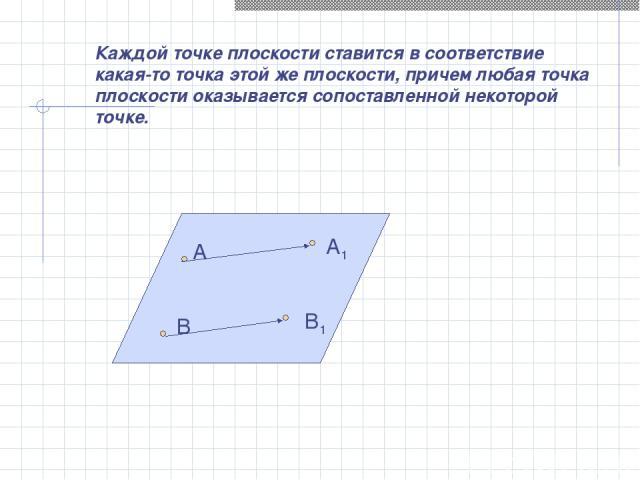 А А1 В В1 Каждой точке плоскости ставится в соответствие какая-то точка этой же плоскости, причем любая точка плоскости оказывается сопоставленной некоторой точке.