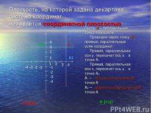 Плоскость, на которой задана декартова система координат, называется координатно
