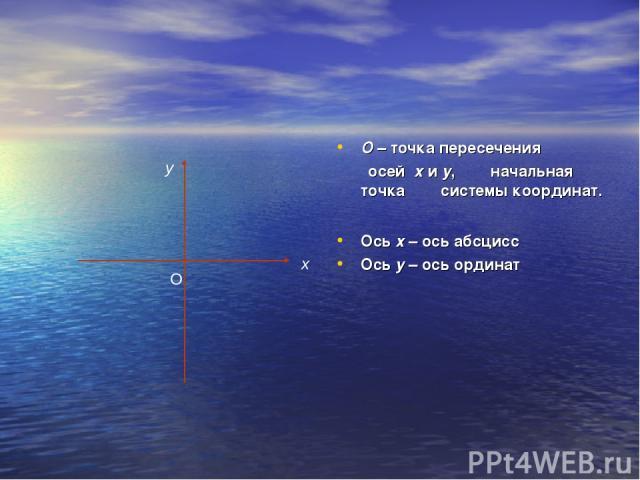 О – точка пересечения осей х и у, начальная точка системы координат. Ось х – ось абсцисс Ось у – ось ординат у х О