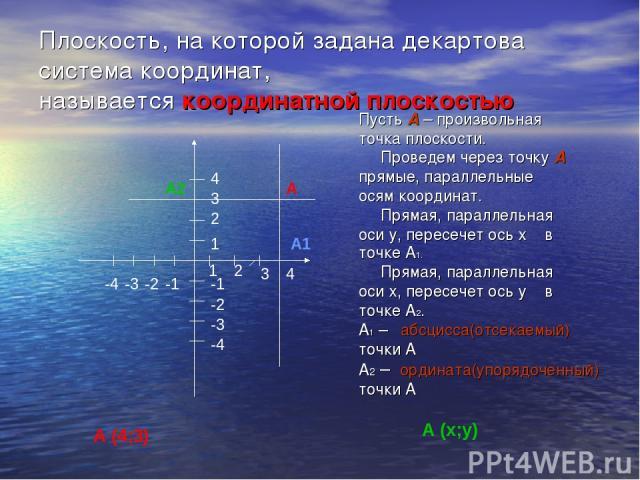 Плоскость, на которой задана декартова система координат, называется координатной плоскостью Пусть А – произвольная точка плоскости. Проведем через точку А прямые, параллельные осям координат. Прямая, параллельная оси у, пересечет ось х в точке А1. …