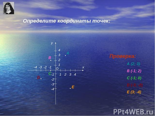 у х О 1 1 -1 -1 2 3 4 2 3 4 -2 -3 -4 -2 -3 -4 . . . . . А В С D Е Определите координаты точек: Проверка: А (2; 3) В (-1; 2) С (-1; 0) D (-3; -2) Е (3; -4)