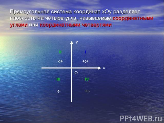 Прямоугольная система координат xOy разделяет плоскость на четыре угла, называемые координатными углами или координатными четвертями y x O II III IV +;+ -;+ -;- +;- I