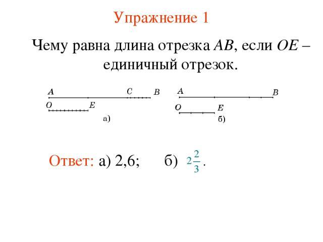 Упражнение 1 Ответ: а) 2,6; Чему равна длина отрезка AB, если OE – единичный отрезок.