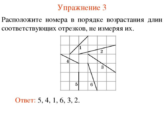 Упражнение 3 Расположите номера в порядке возрастания длин соответствующих отрезков, не измеряя их. Ответ: 5, 4, 1, 6, 3, 2.