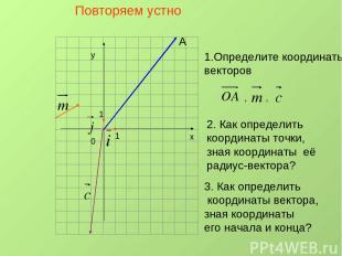 х у 0 1 1 А Повторяем устно 1.Определите координаты векторов , , 2. Как определи