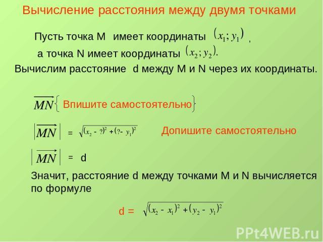 Вычисление расстояния между двумя точками Пусть точка М имеет координаты а точка N имеет координаты , Вычислим расстояние d между М и N через их координаты. Впишите самостоятельно = Допишите самостоятельно = d Значит, расстояние d между точками М и …