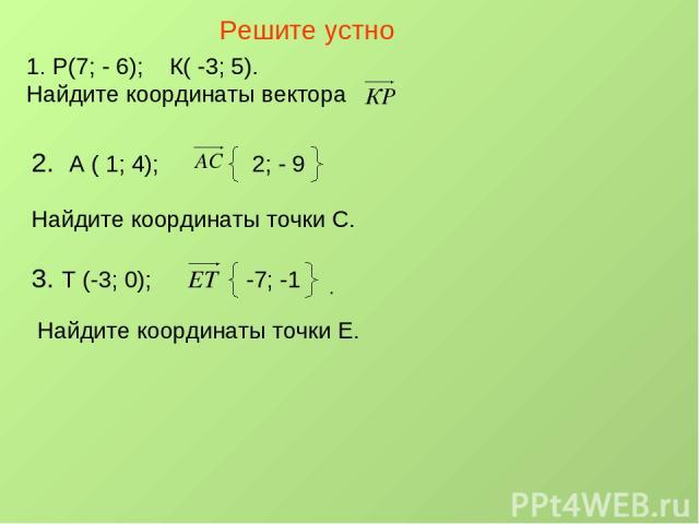 Решите устно Р(7; - 6); К( -3; 5). Найдите координаты вектора 2. А ( 1; 4); 2; - 9 Найдите координаты точки С. 3. Т (-3; 0); -7; -1 . Найдите координаты точки Е.