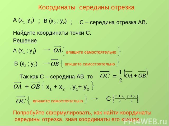 Координаты середины отрезка A (x1 ; y1) В (x2 ; y2) ; ; С – середина отрезка АВ. Найдите координаты точки С. Решение A (x1 ; y1) впишите самостоятельно В (x2 ; y2) впишите самостоятельно Так как С – середина АВ, то = + впишите самостоятельно x1 + х2…