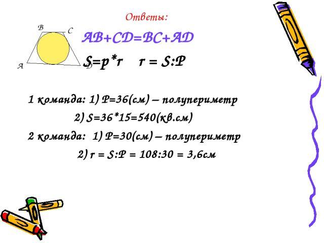Ответы: AB+CD=BC+AD S=p*r r = S:P 1 команда: 1) P=36(cм) – полупериметр 2) S=36*15=540(кв.см) 2 команда: 1) P=30(cм) – полупериметр 2) r = S:P = 108:30 = 3,6см A B C D