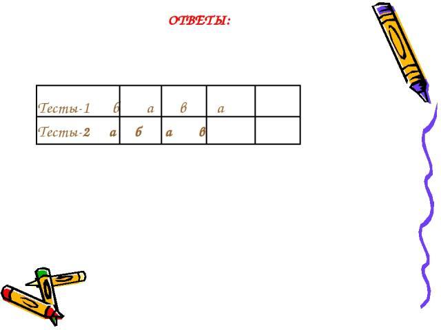 ОТВЕТЫ: Тесты-1 б а в а Тесты-2 а б а в