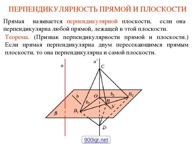 ПЕРПЕНДИКУЛЯРНОСТЬ ПРЯМОЙ И ПЛОСКОСТИ Прямая называется перпендикулярной плоскости, если она перпендикулярна любой прямой, лежащей в этой плоскости. Теорема. (Признак перпендикулярности прямой и плоскости.) Если прямая перпендикулярна двум пересекаю…