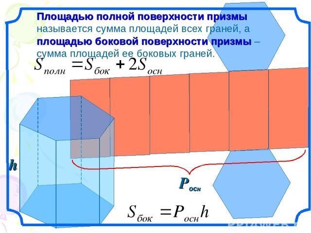 Площадью полной поверхности призмы называется сумма площадей всех граней, а площадью боковой поверхности призмы – сумма площадей ее боковых граней. h h Pocн