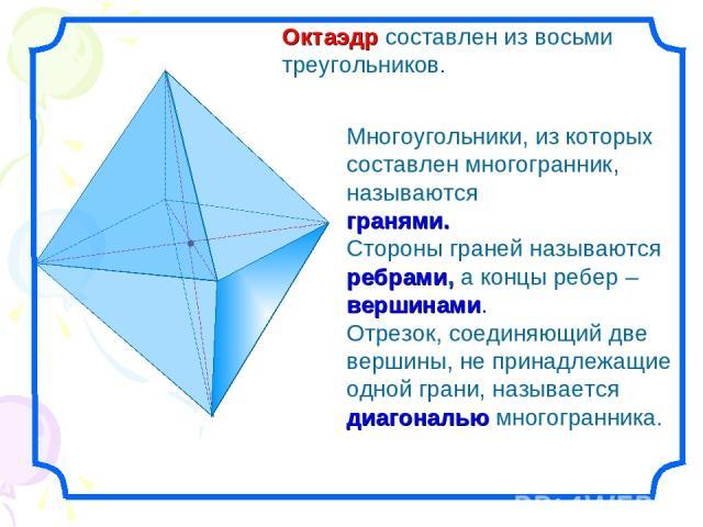 Октаэдр составлен из восьми треугольников. Многоугольники, из которых составлен многогранник, называются гранями. Стороны граней называются ребрами, а концы ребер – вершинами. Отрезок, соединяющий две вершины, не принадлежащие одной грани, называетс…