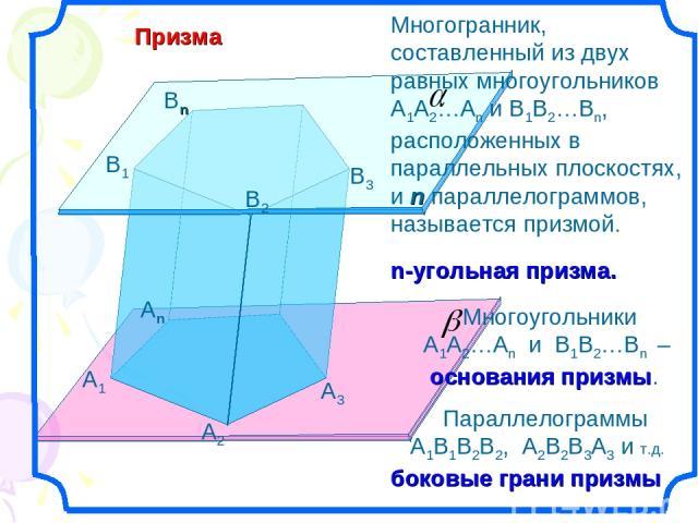 Призма А1 А2 Аn B1 B2 Bn B3 А3 Многогранник, составленный из двух равных многоугольников А1А2…Аn и В1В2…Вn, расположенных в параллельных плоскостях, и n параллелограммов, называется призмой. n-угольная призма. Многоугольники А1А2…Аn и В1В2…Вn – осно…