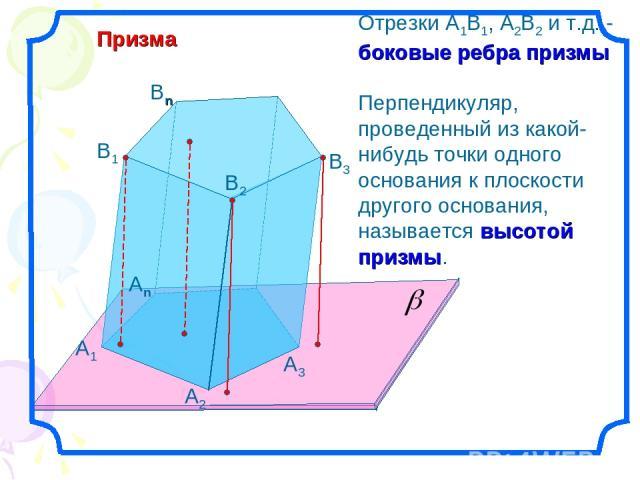 Призма А1 А2 Аn B1 B2 Bn B3 А3 Отрезки А1В1, А2В2 и т.д. - боковые ребра призмы Перпендикуляр, проведенный из какой-нибудь точки одного основания к плоскости другого основания, называется высотой призмы.