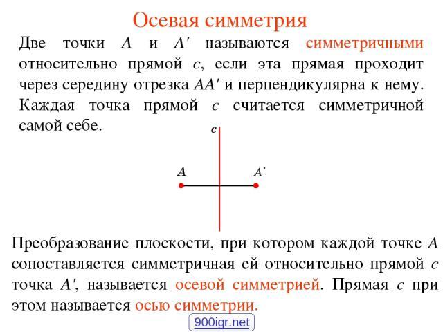 Осевая симметрия Две точки А и А' называются симметричными относительно прямой с, если эта прямая проходит через середину отрезка АА' и перпендикулярна к нему. Каждая точка прямой c считается симметричной самой себе. Преобразование плоскости, при ко…