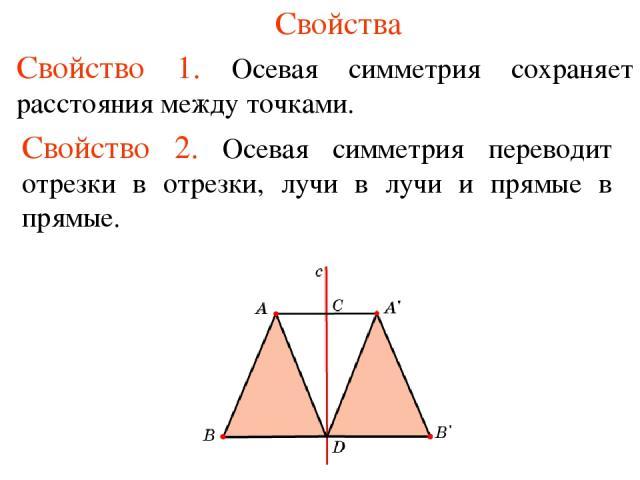 Свойства Свойство 1. Осевая симметрия сохраняет расстояния между точками. Свойство 2. Осевая симметрия переводит отрезки в отрезки, лучи в лучи и прямые в прямые.