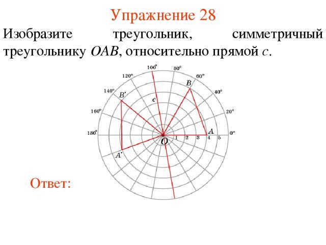 Упражнение 28 Изобразите треугольник, симметричный треугольнику OAB, относительно прямой c.