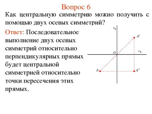 Вопрос 6 Как центральную симметрию можно получить с помощью двух осевых симметрий?