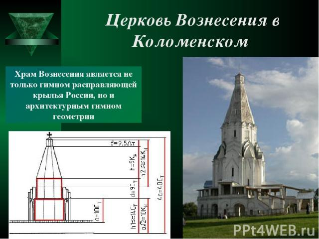 Церковь Вознесения в Коломенском Храм Вознесения является не только гимном расправляющей крылья России, но и архитектурным гимном геометрии