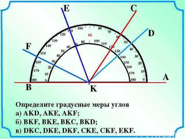 А K B F E C D Определите градусные меры углов a) AKD, AKE, AKF; б) BKF, BKE, BKC, BKD; в) DKC, DKE, DKF, CKE, CKF, EKF.