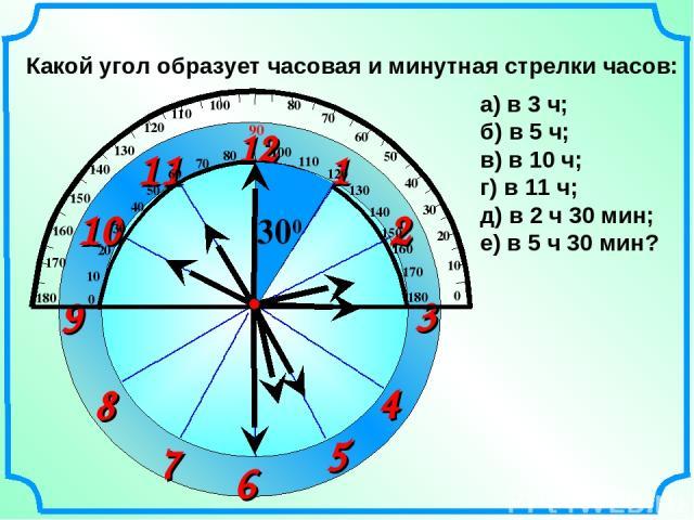 1 2 3 9 6 12 11 10 8 7 4 5 Какой угол образует часовая и минутная стрелки часов: 300 а) в 3 ч; б) в 5 ч; в) в 10 ч; г) в 11 ч; д) в 2 ч 30 мин; е) в 5 ч 30 мин?
