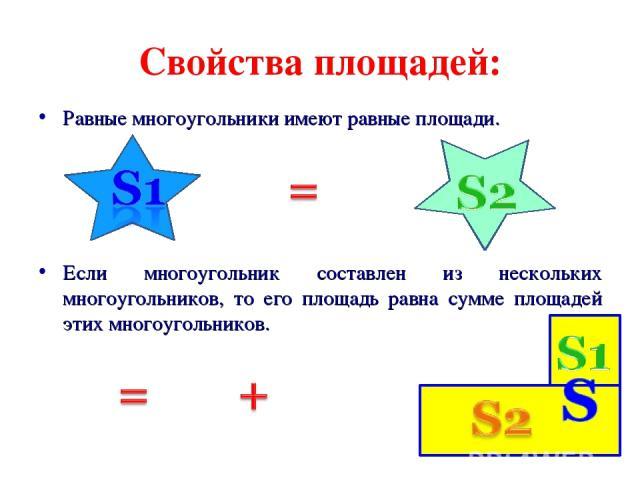 Свойства площадей: Равные многоугольники имеют равные площади. Если многоугольник составлен из нескольких многоугольников, то его площадь равна сумме площадей этих многоугольников.